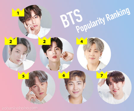 BTSメンバーの人気順ランキング
